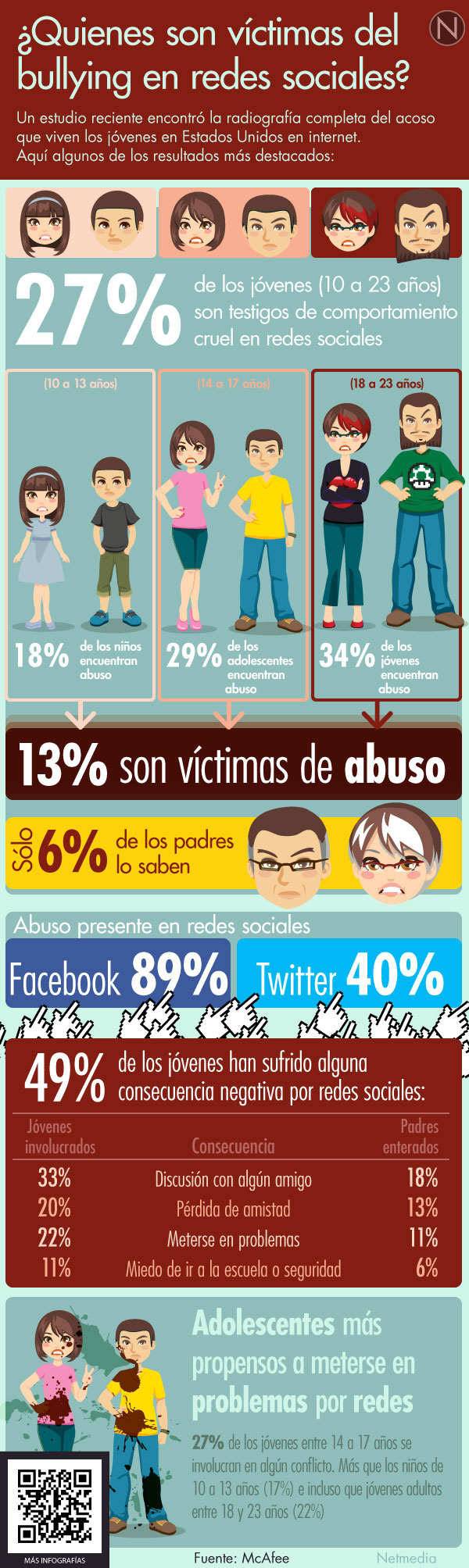 victimas-bullying-redes-sociales-infografia.jpg